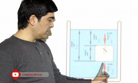 Arximed kuchi – fizika fanidan videodarslar
